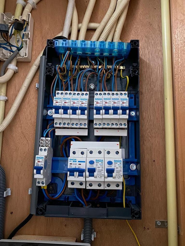 Meterkasten vervangen