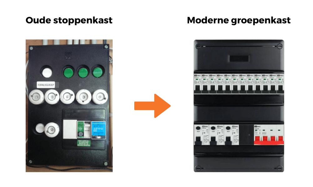 oude stoppenkast vervangen